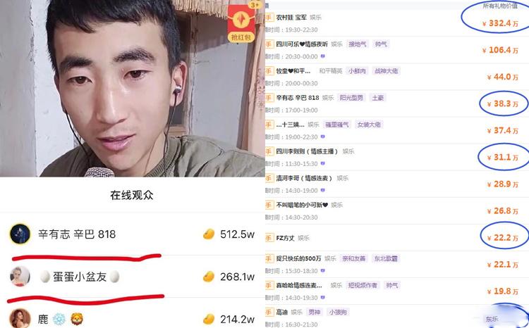 新晋人气王宝军收入曝光,辛巴率全体徒弟豪刷数百万支持宝军!