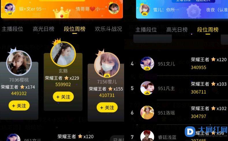 占据YY半壁江山,娱加主播霸占榜单过半!